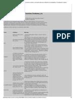 Una Comparación Entre La Doctrina Cristiana y La Doctrina Mormona _ Ministerio de Apologética e Investigación Cristiana