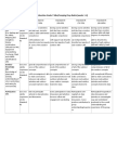 disappearing species outdoor ed rubric 1