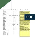 Financial History and Ratios1