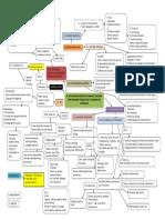 topic 13.pdf