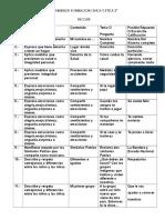 Examen Formacion Civica y Etica