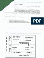 Estilos de Manejo de Conflictos (Pág 116-121)