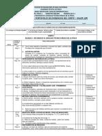 3. Instrumentos de Evaluación