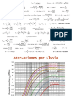 Formulas y Graficos Microondas