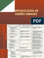 MetodologÍa de DiseÑo Urbano