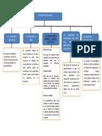 PLANES DE MUESTREOmapaCALIDADAPLLICADA.docx