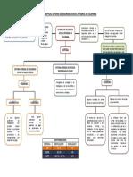 Actividad No. 1 Mapa Conceptual Seguridad Social.pdf