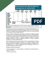 Clasificación Taxonómica Salmonella Pertenece a La Familia Enterobacteriaceae