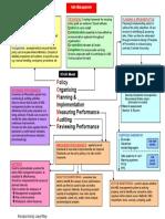 HS_Management_system.doc