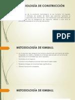 metodologia construccion