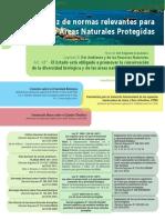Matriz de Normas ANP