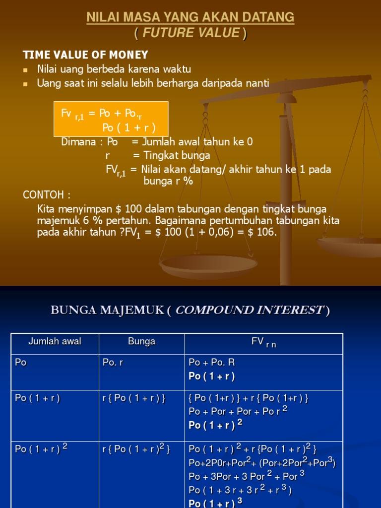 Contoh Soal Future Value Bunga Majemuk - Contoh Soal Terbaru