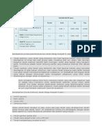 Klasifikasi Tanah Dan Batuan 1
