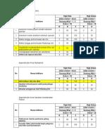 Scooring Indikator Area Prioritas