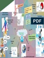 Propiedades y Funciones Biológicas Del Agua