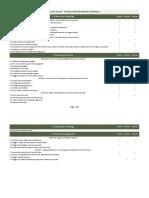 professional standards summary
