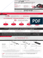 Encrypted USB GDPR Infographic_FR