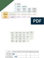 Estructura Del Pat