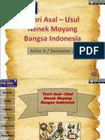 Sejarah asal Usul Bangsa Indonesia
