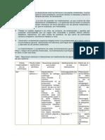 contraindicaciones plantas farmacos.docx