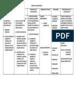Matriz de Consistencia[2]