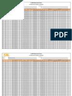 History Sheet BLCP