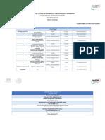 Planeación General de Actividades 2017-2 Sistemas de Información y Comunicación en La Investigación