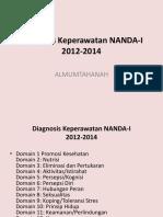 Domain Dan Kelas Diagnosa NANDA by Bu Nanah