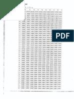 TABELA DE Distribuição Normal Métodos de Inferência