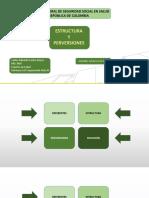 Estructura y Perversiones SGSSS VF