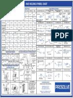 0_AWS-WELDING-SYMBOL-CHART-FINAL.pdf