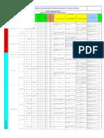 Ipecr - Sistema Climatizacion