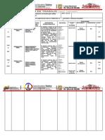 Formato Planificacion Grupo Estable 3 Lapso