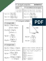 Funciones Trigonométricas de Angulos compuestos