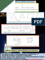 03 Spatial Discretisation-Bar Element