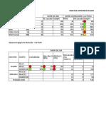 Excel de Shotcrete