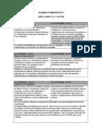 Comparativo de Leis - Francisco Filomeno