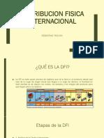 Distribucion Fisica Internacional Exposicion