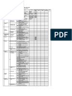 ERP Responsibility Matrix