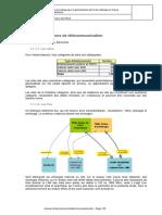Annexe Infrastructures de Telecommunications 1