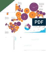 33026764 UNHCR Refugee Statistics 2010