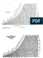 Cartas_psicrométricas_altura.pdf