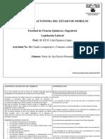Cuadro Comparativo Contato Colectivo vs Contrato-ley