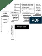 Peta Konsep Pembelajaran PKn Di SD
