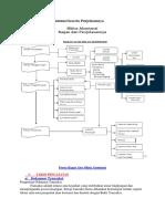 Bagan Alur Siklus Akuntansi Beserta Penjelasannya