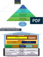 Karakteristik Industri.pptx