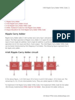 4 Bit Ripple Carry Adder VHDL Code   Vhdl   Digital Electronics