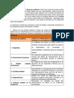 Informe Auditori Actv 1