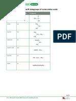 Data Rsidegroups