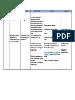 numeracy program sample